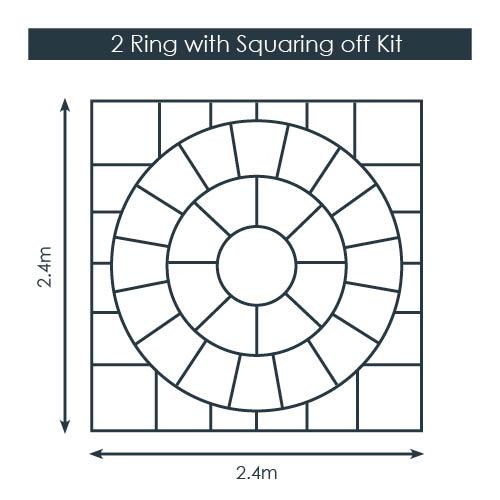 Ring Circle with Squaring Off Kit