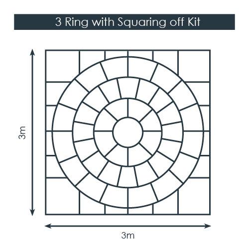 3 Ring Circle with Squaring Off Kit